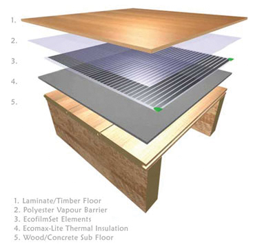 underfloor-heating-film-floor-construction-diagram